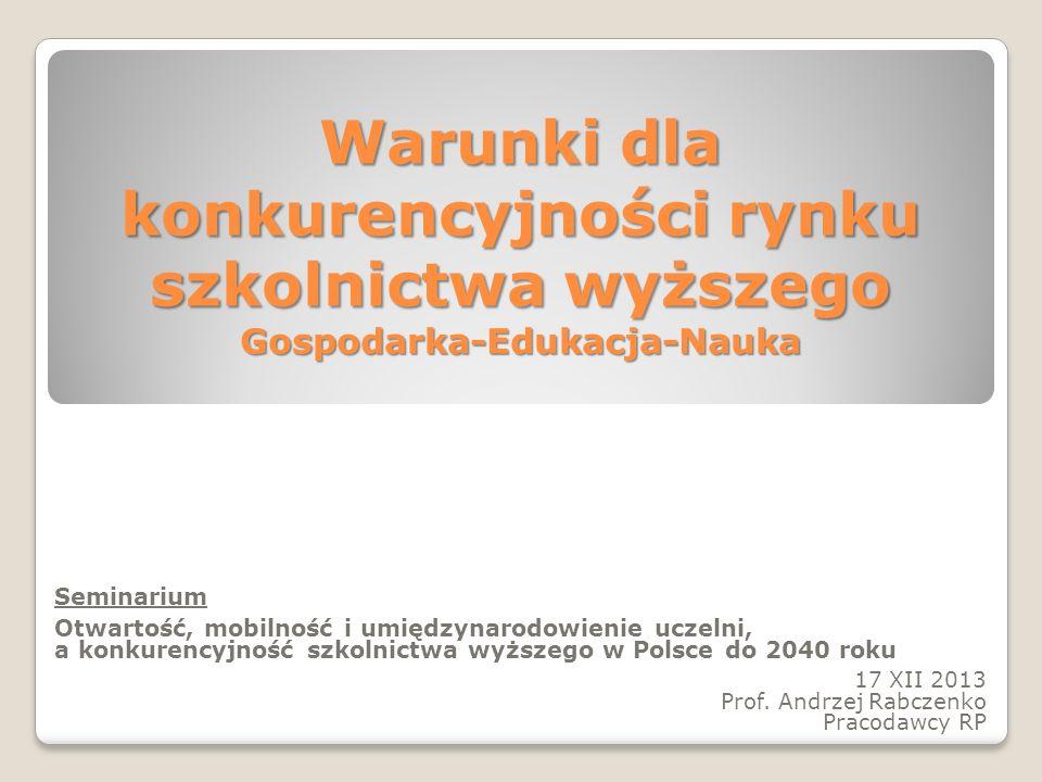 Warunki dla konkurencyjności rynku szkolnictwa wyższego Gospodarka-Edukacja-Nauka