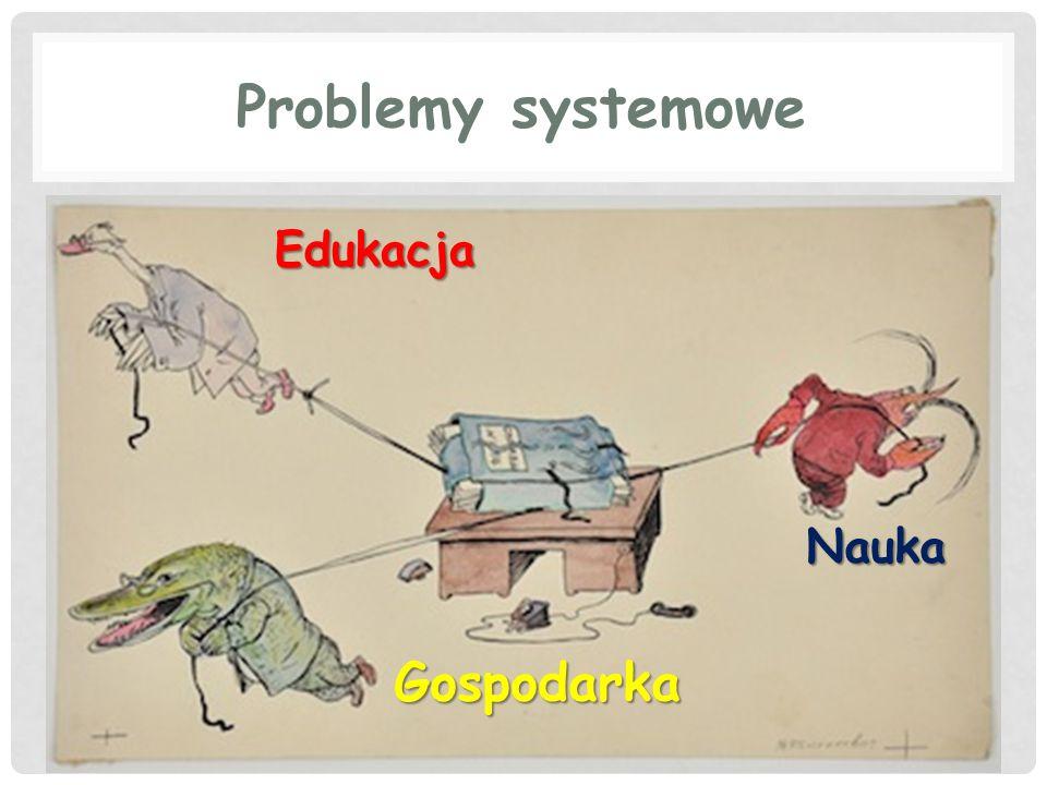 Problemy systemowe Gospodarka Nauka Edukacja