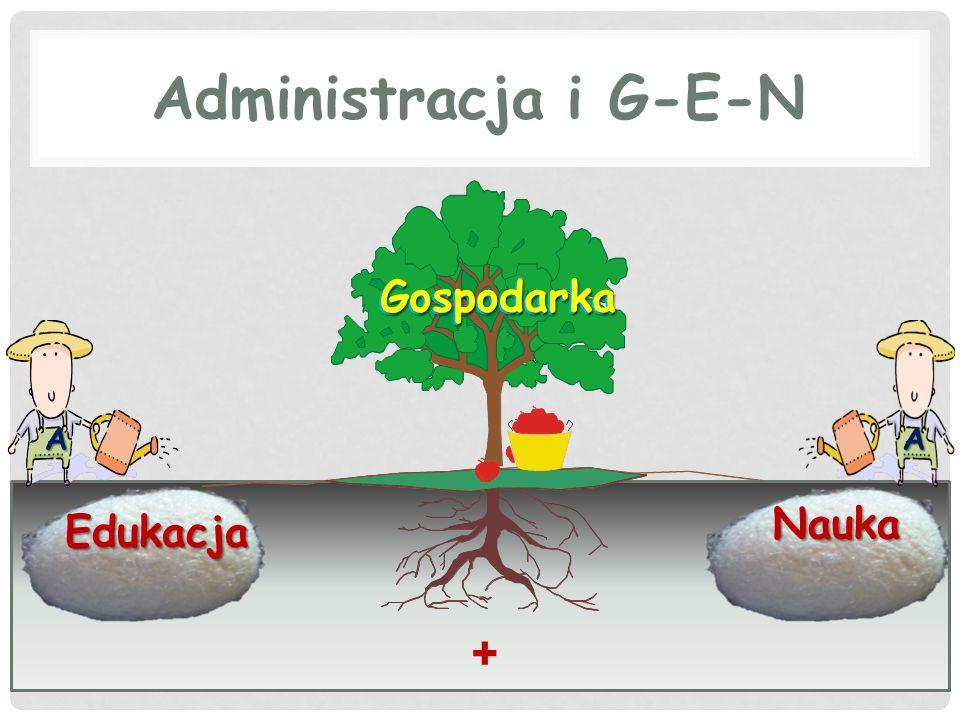 Administracja i G-E-N Gospodarka Gospodarka A A Nauka Edukacja 