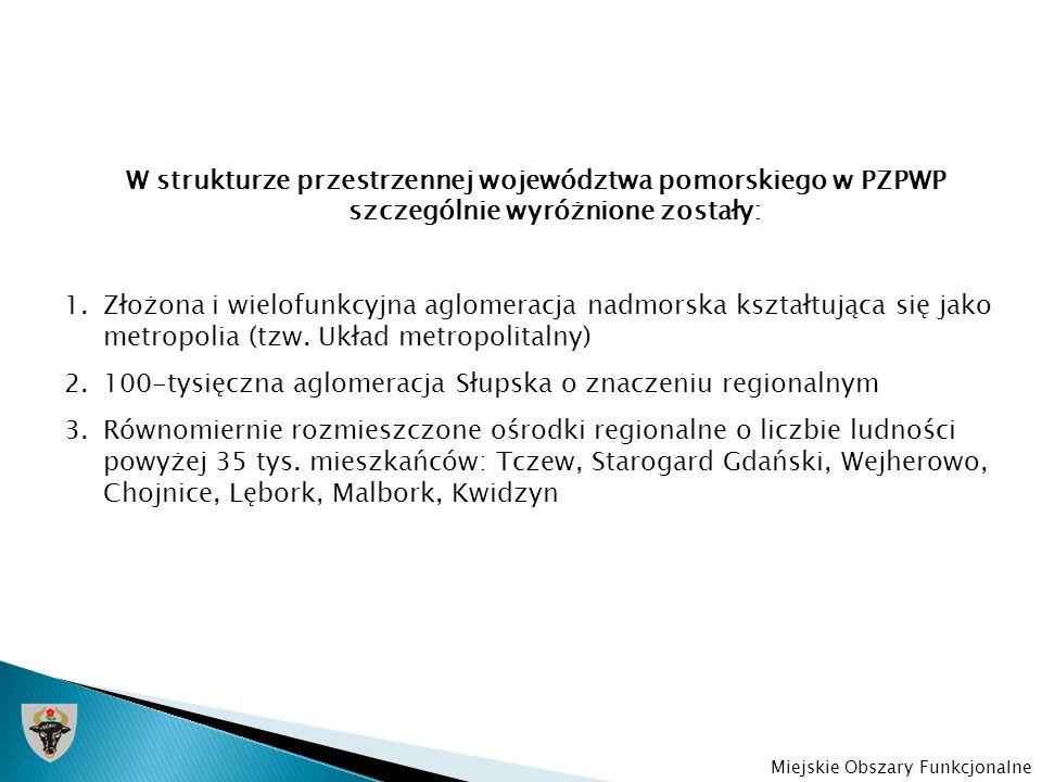 100-tysięczna aglomeracja Słupska o znaczeniu regionalnym
