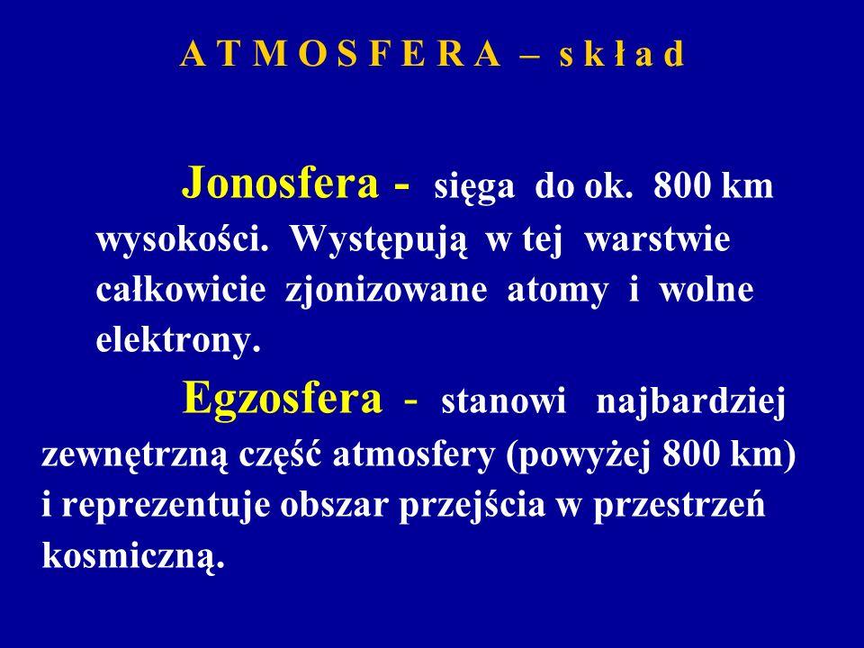 A T M O S F E R A – s k ł a dJonosfera - sięga do ok. 800 km. wysokości. Występują w tej warstwie.