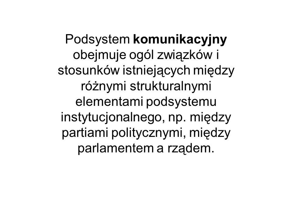 Podsystem komunikacyjny obejmuje ogól związków i stosunków istniejących między różnymi strukturalnymi elementami podsystemu instytucjonalnego, np.