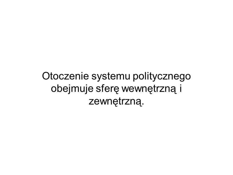 Otoczenie systemu politycznego obejmuje sferę wewnętrzną i zewnętrzną.