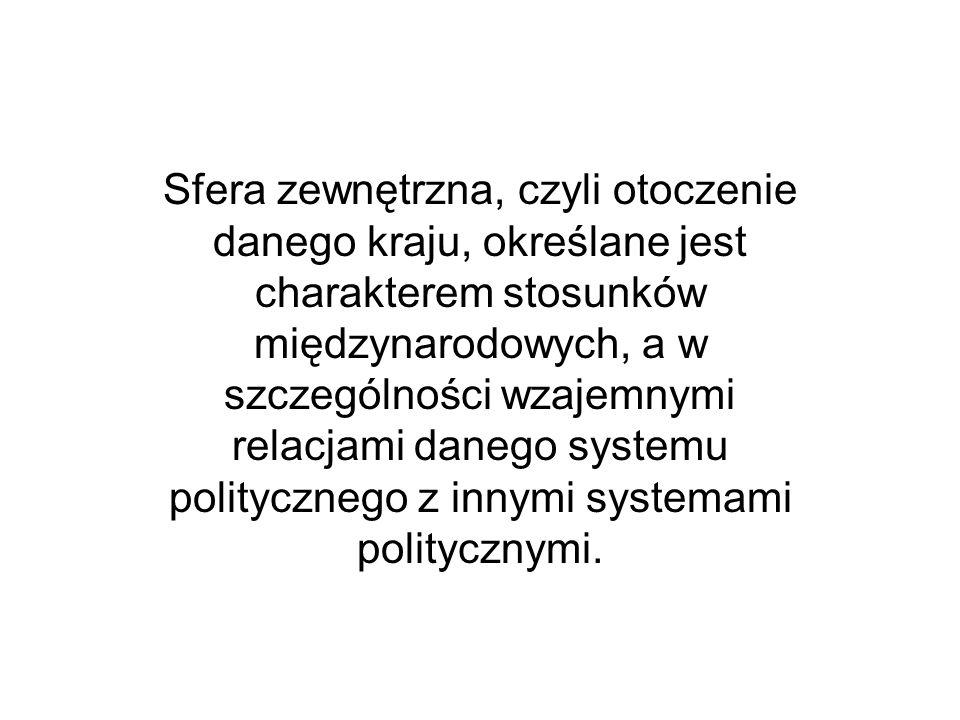 Sfera zewnętrzna, czyli otoczenie danego kraju, określane jest charakterem stosunków międzynarodowych, a w szczególności wzajemnymi relacjami danego systemu politycznego z innymi systemami politycznymi.