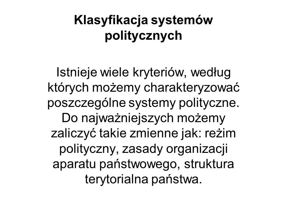 Klasyfikacja systemów politycznych