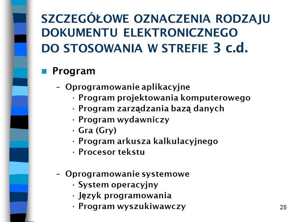 SZCZEGÓŁOWE OZNACZENIA RODZAJU DOKUMENTU ELEKTRONICZNEGO DO STOSOWANIA W STREFIE 3 c.d.