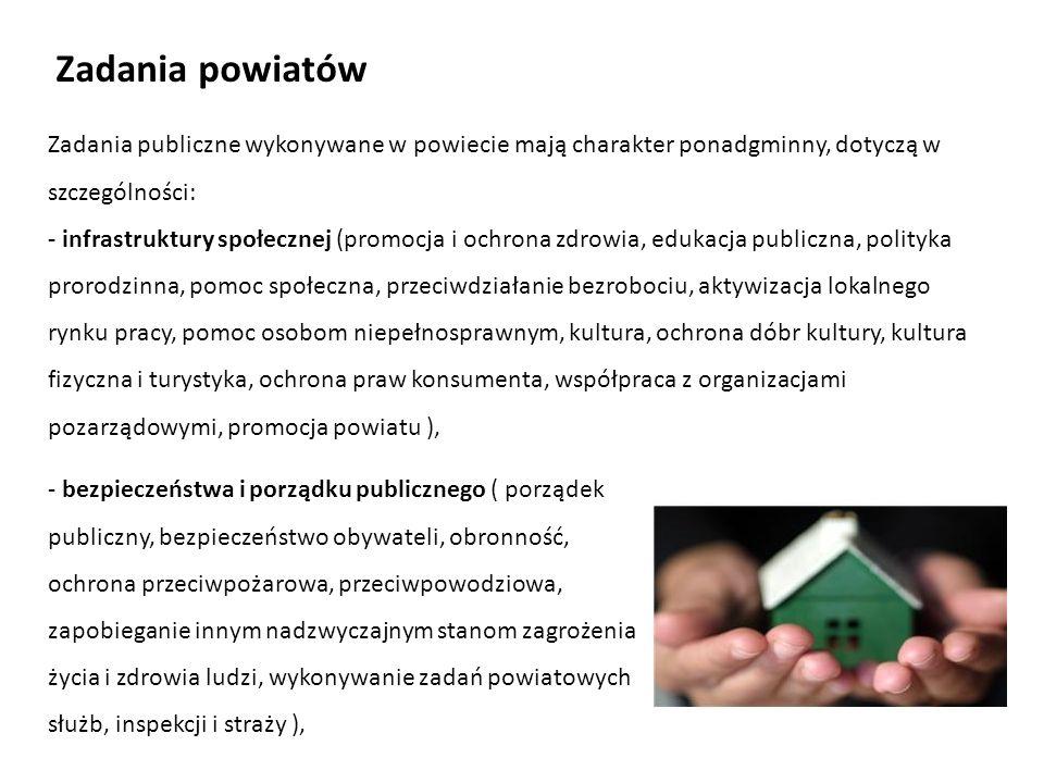 Zadania powiatów Zadania publiczne wykonywane w powiecie mają charakter ponadgminny, dotyczą w szczególności: