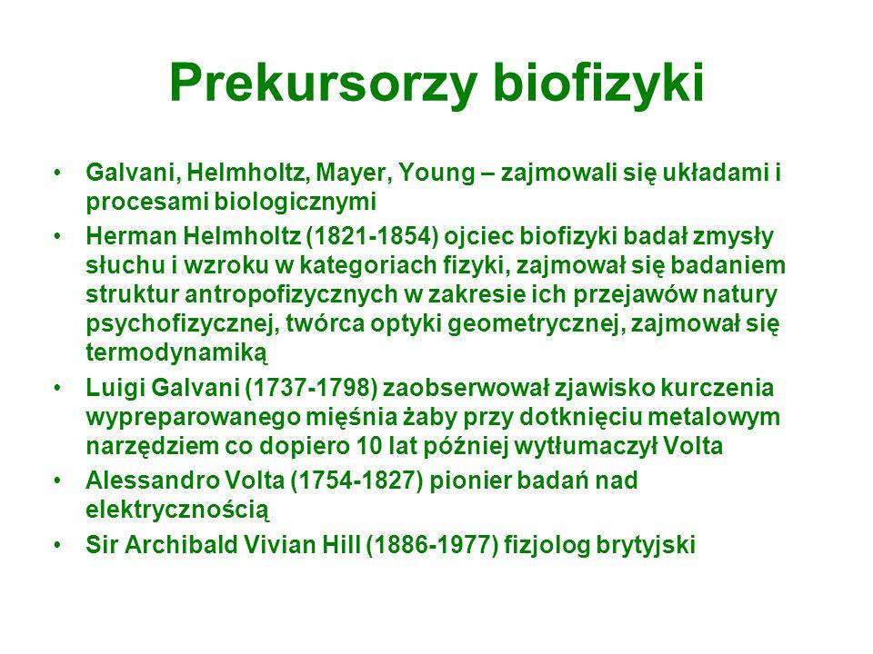 Prekursorzy biofizyki