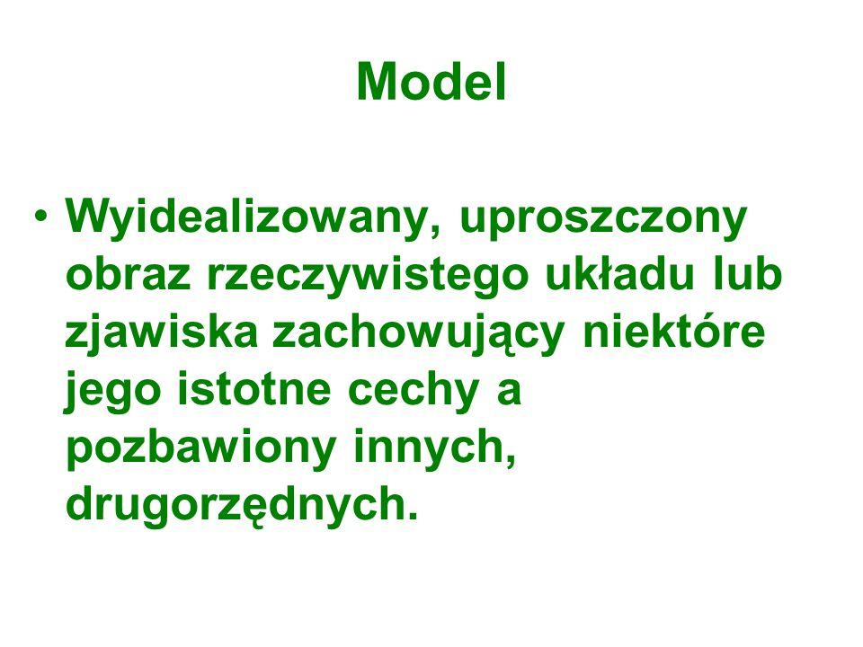 ModelWyidealizowany, uproszczony obraz rzeczywistego układu lub zjawiska zachowujący niektóre jego istotne cechy a pozbawiony innych, drugorzędnych.