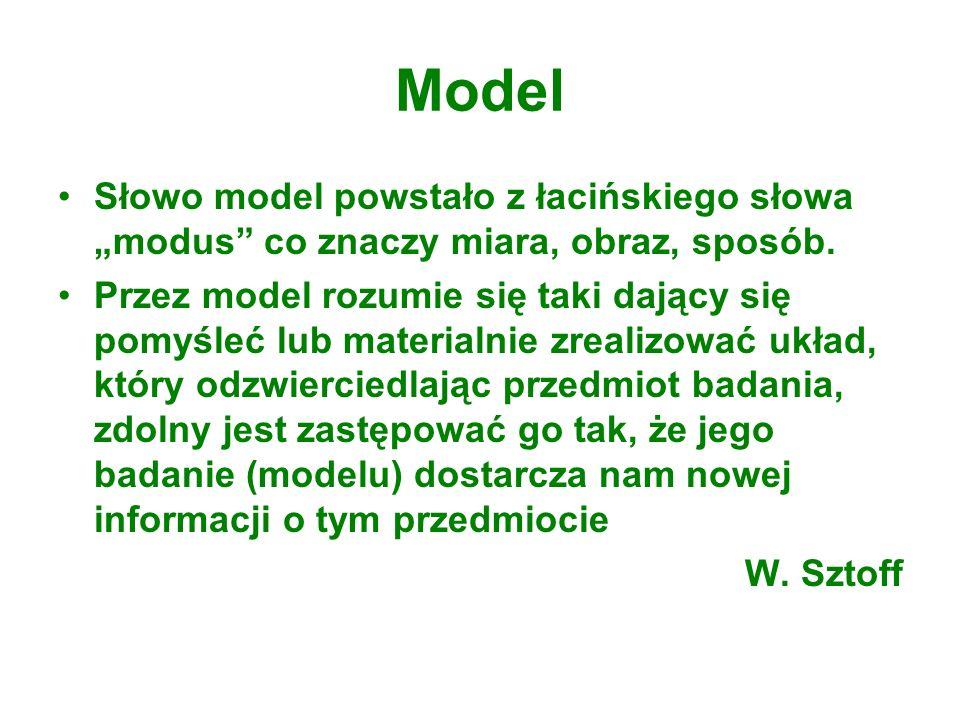 """Model Słowo model powstało z łacińskiego słowa """"modus co znaczy miara, obraz, sposób."""