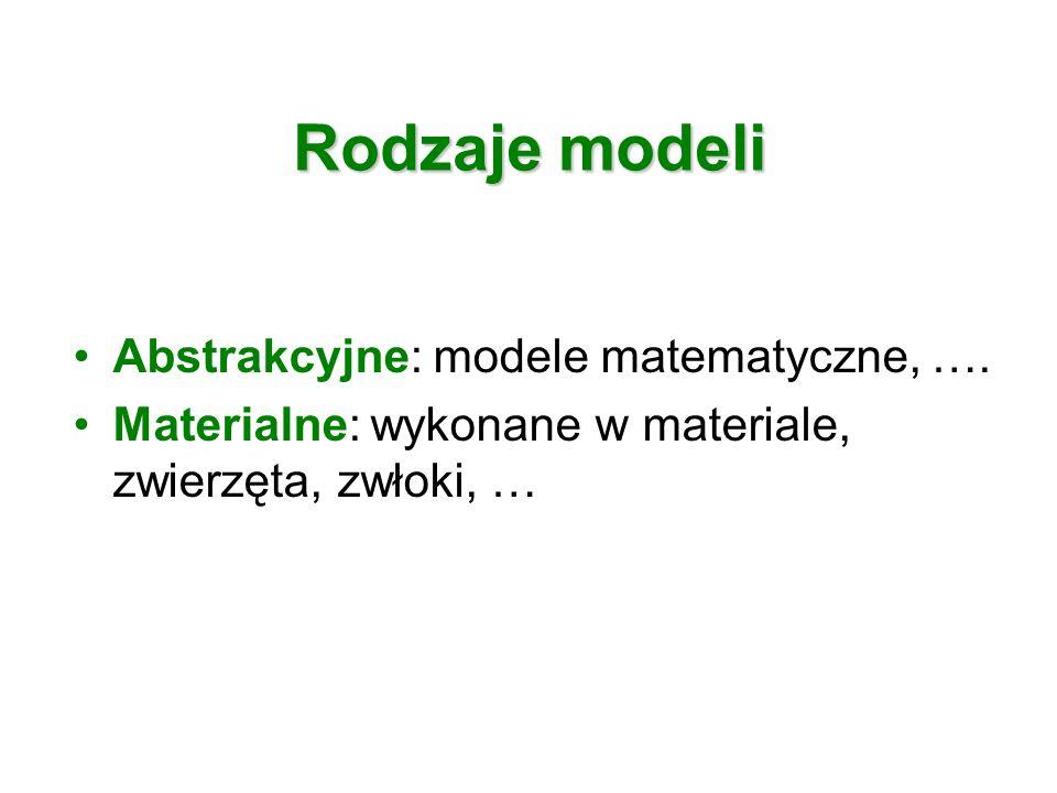 Rodzaje modeli Abstrakcyjne: modele matematyczne, ….