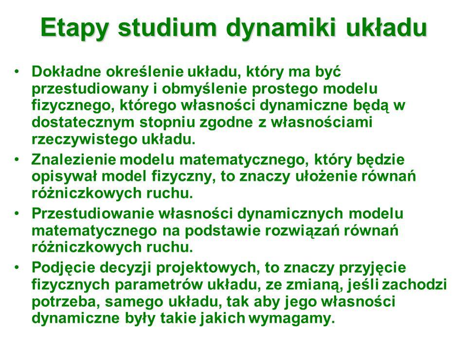 Etapy studium dynamiki układu