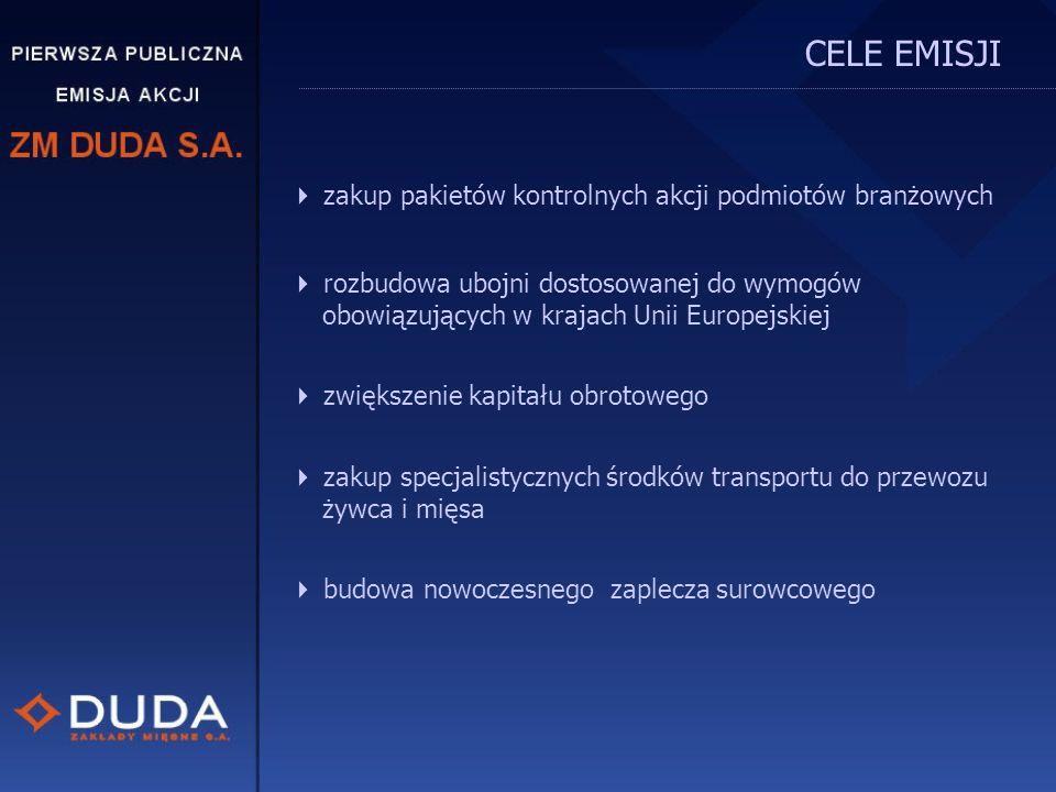 CELE EMISJI zakup pakietów kontrolnych akcji podmiotów branżowych