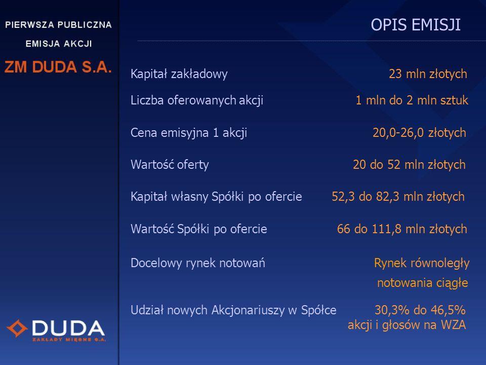 OPIS EMISJI Kapitał zakładowy 23 mln złotych