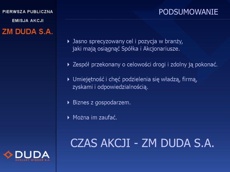 CZAS AKCJI - ZM DUDA S.A. PODSUMOWANIE
