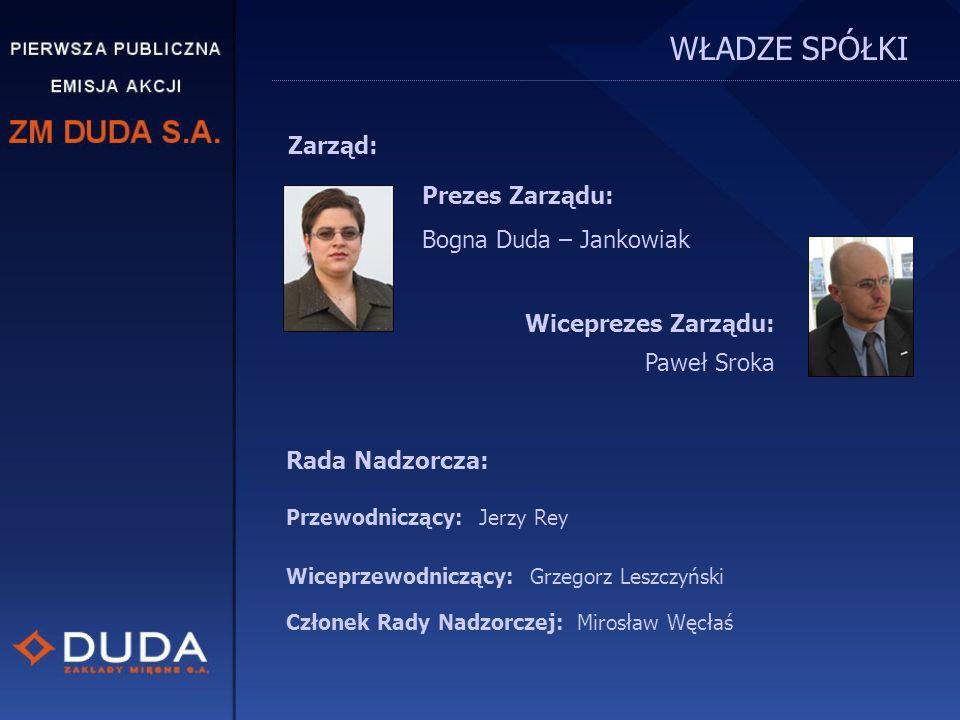 WŁADZE SPÓŁKI Zarząd: Prezes Zarządu: Bogna Duda – Jankowiak