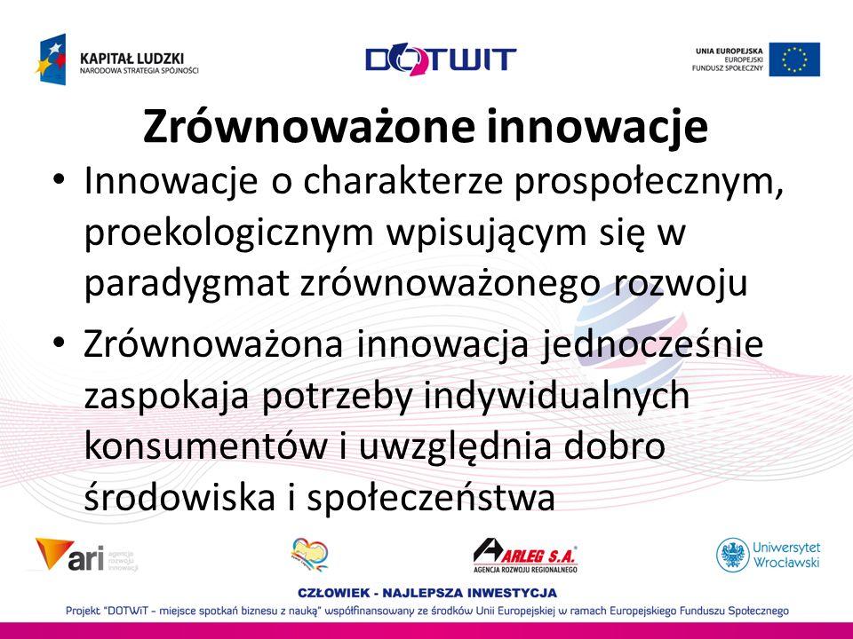 Zrównoważone innowacje