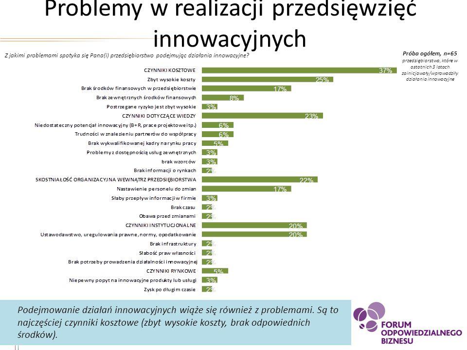 Problemy w realizacji przedsięwzięć innowacyjnych
