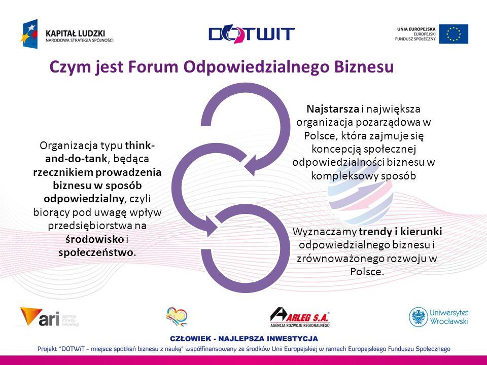 Czym jest Forum Odpowiedzialnego Biznesu