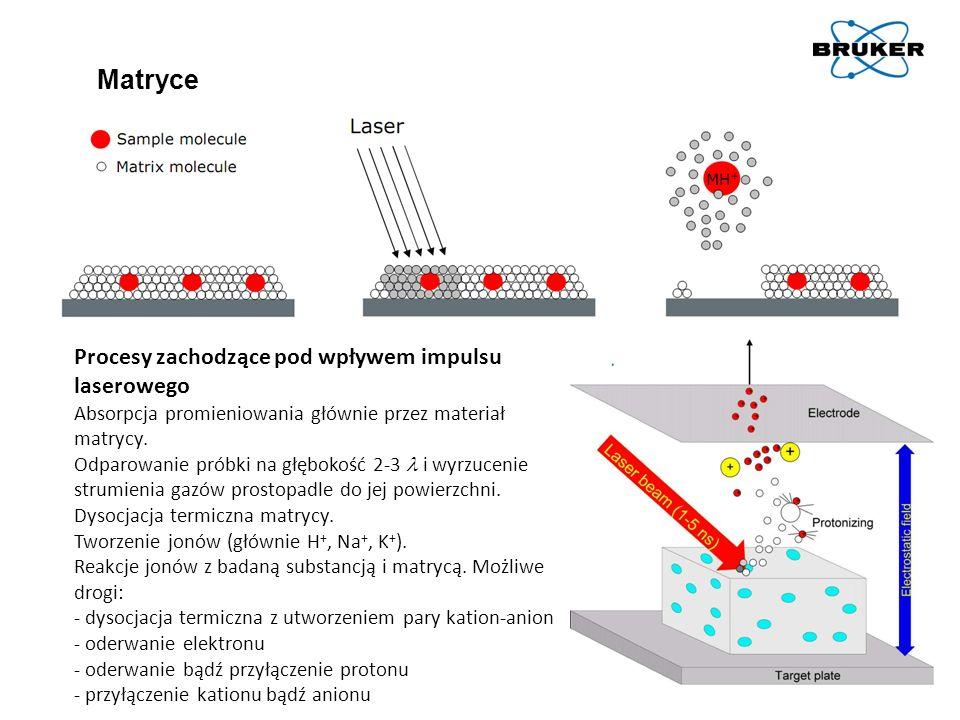 Matryce Procesy zachodzące pod wpływem impulsu laserowego