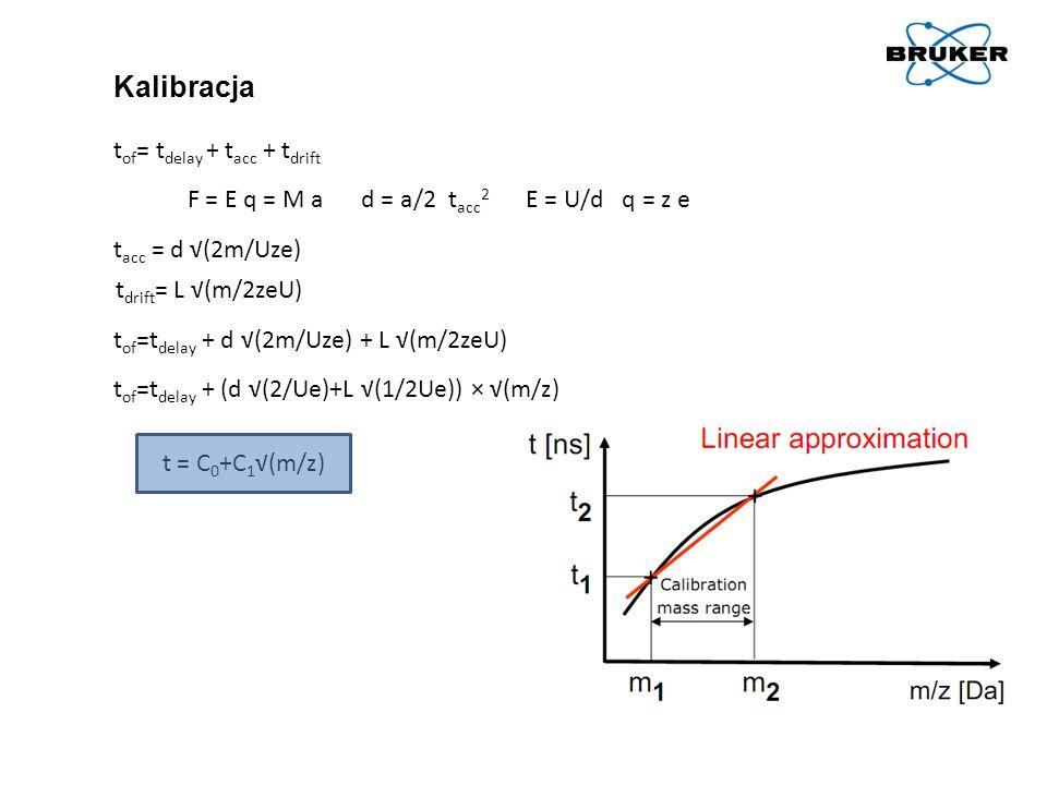 Kalibracja tof= tdelay + tacc + tdrift F = E q = M a d = a/2 tacc2