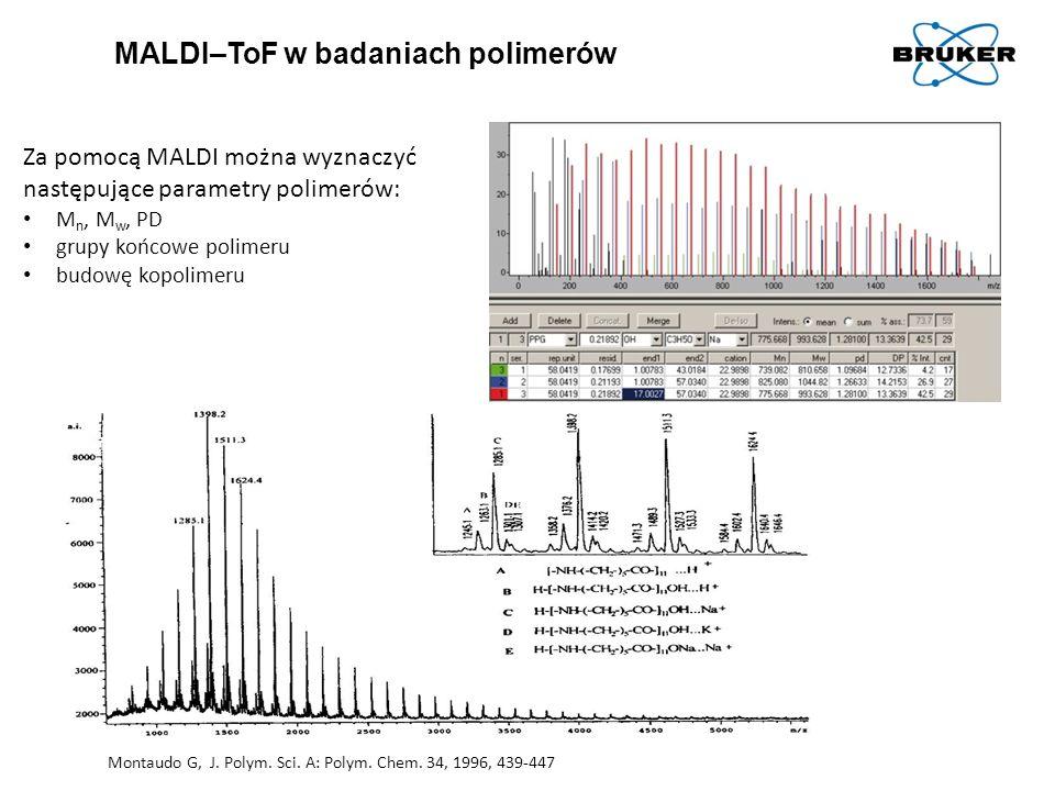 MALDI–ToF w badaniach polimerów