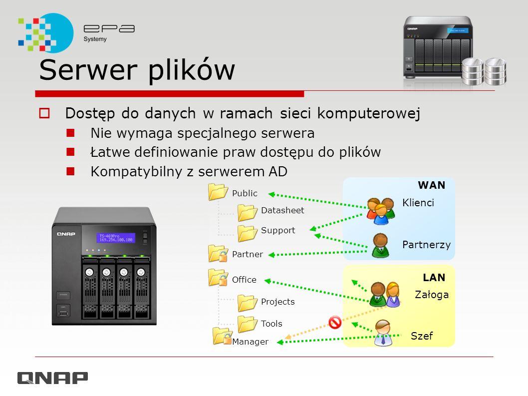 Serwer plików 1 2 3 Dostęp do danych w ramach sieci komputerowej