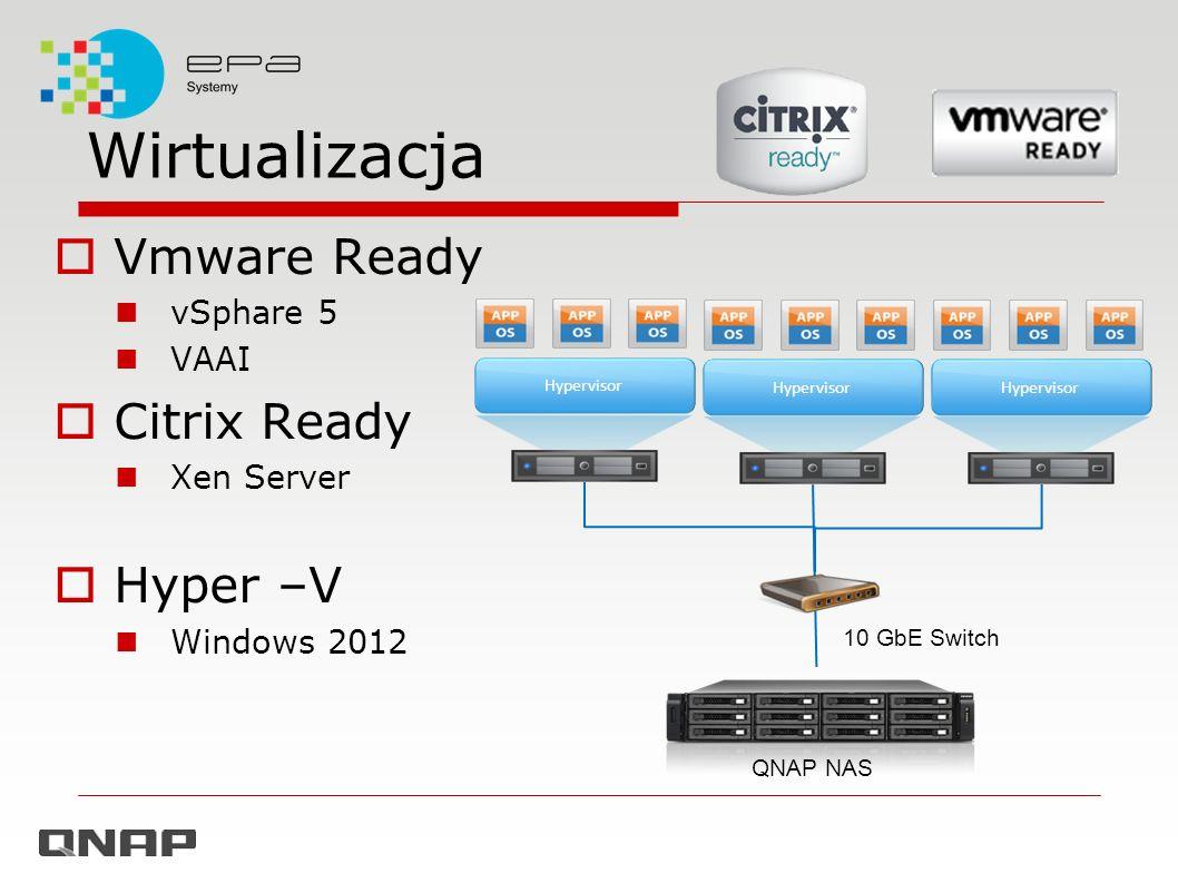 Wirtualizacja Vmware Ready Citrix Ready Hyper –V vSphare 5 VAAI