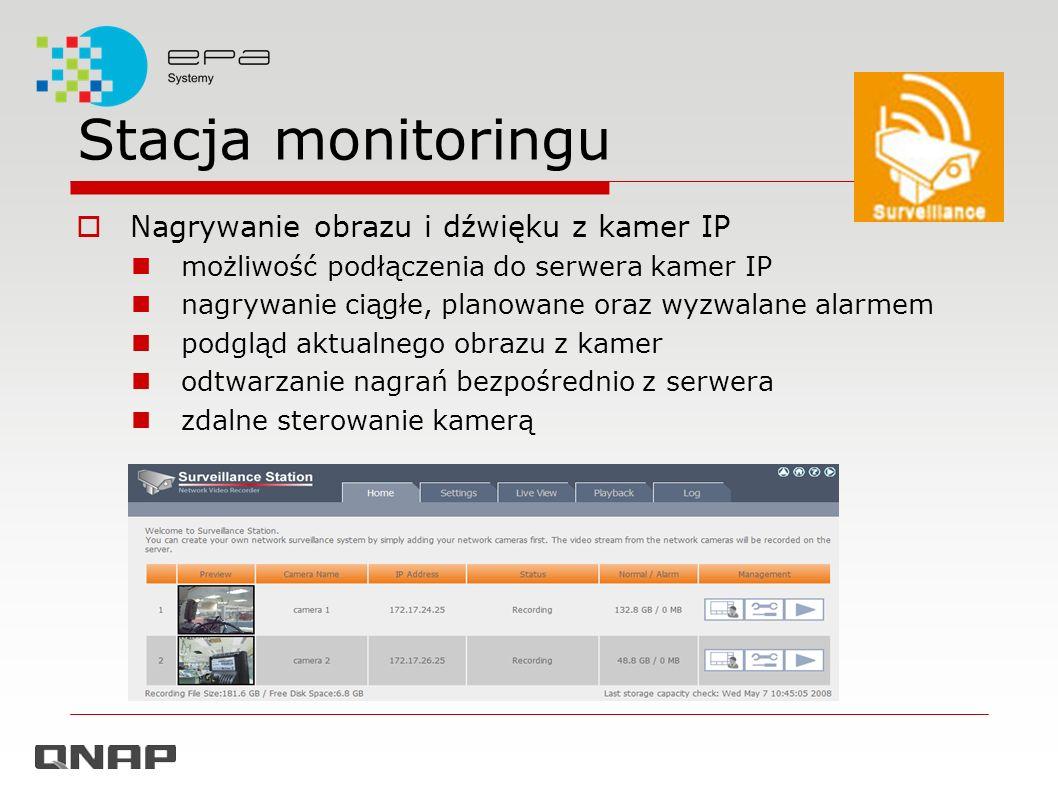 Stacja monitoringu Nagrywanie obrazu i dźwięku z kamer IP