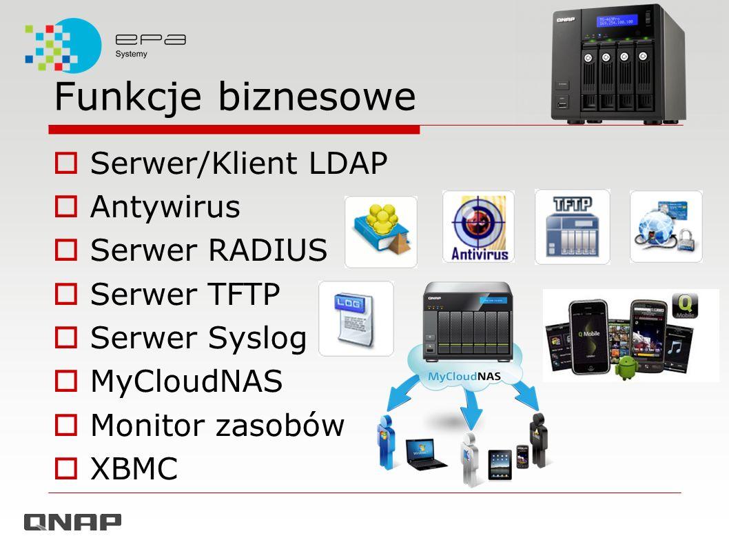Funkcje biznesowe Serwer/Klient LDAP Antywirus Serwer RADIUS
