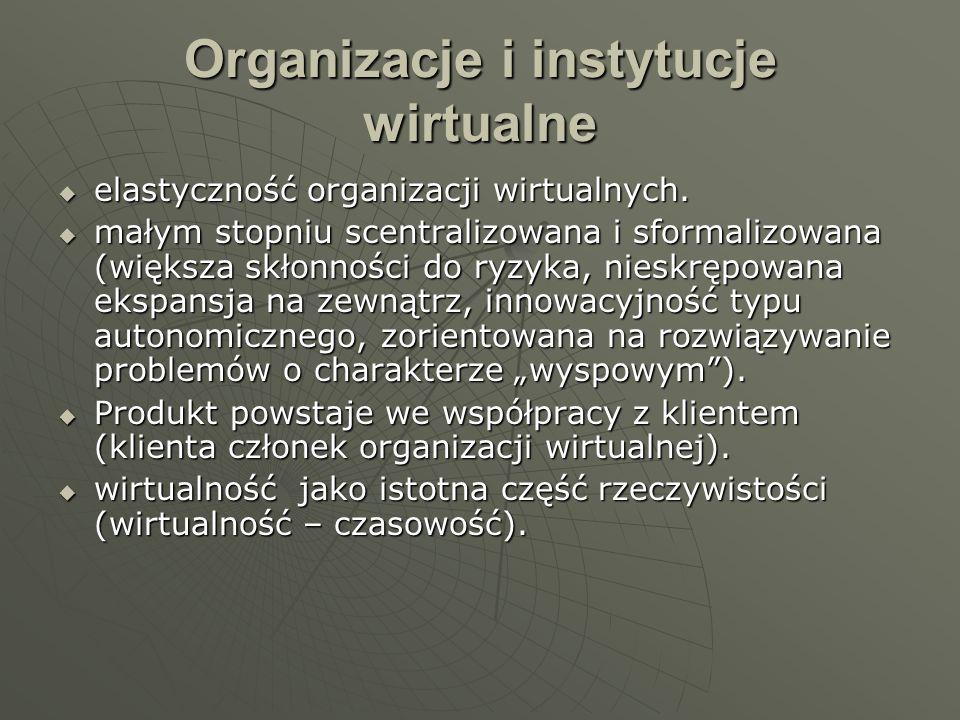 Organizacje i instytucje wirtualne