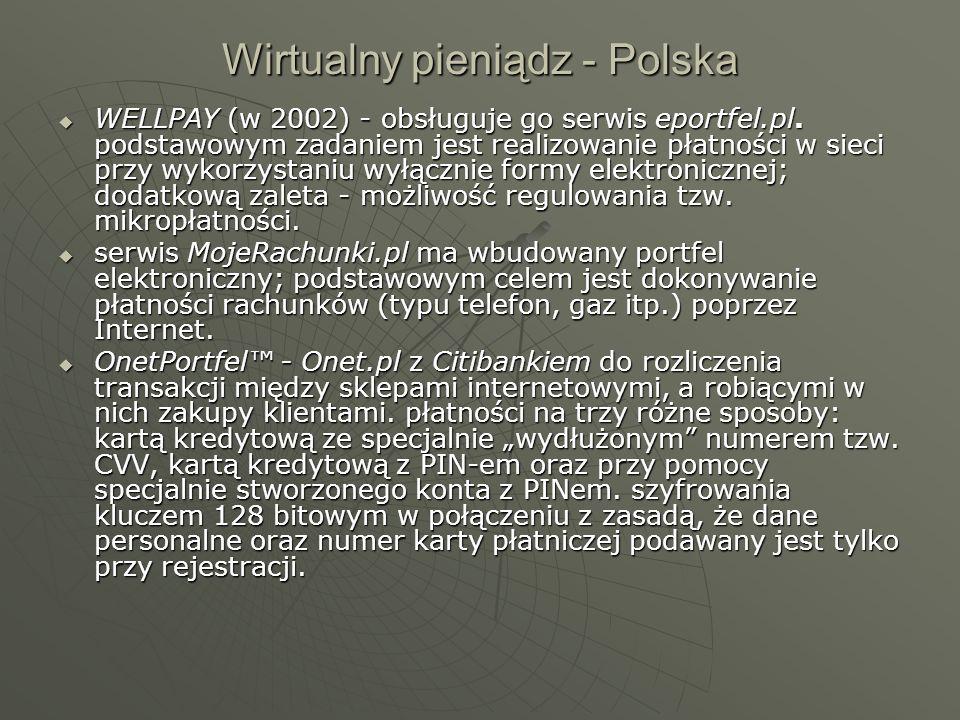 Wirtualny pieniądz - Polska