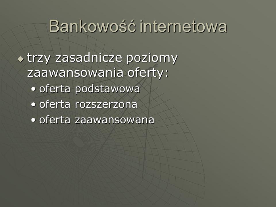 Bankowość internetowa