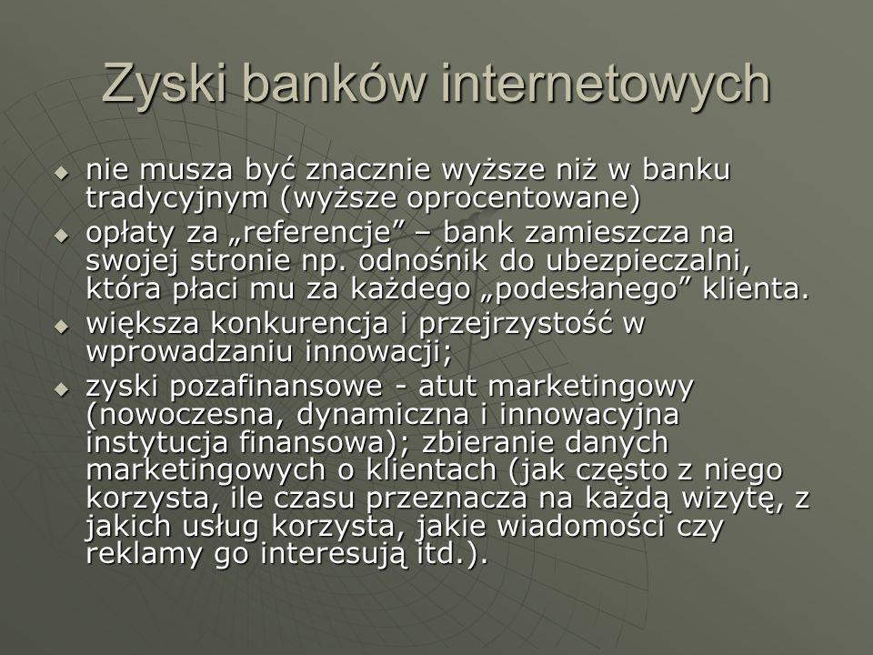 Zyski banków internetowych