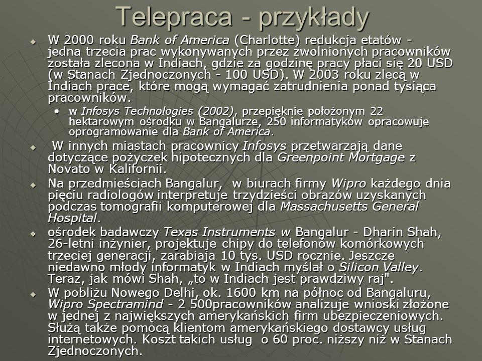 Telepraca - przykłady