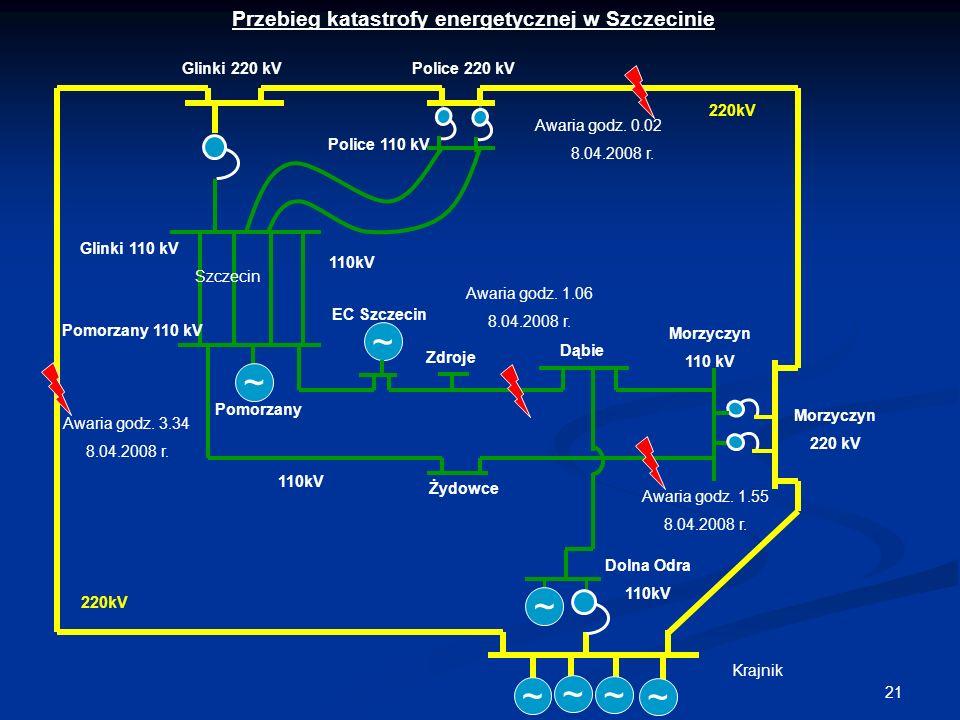 Przebieg katastrofy energetycznej w Szczecinie
