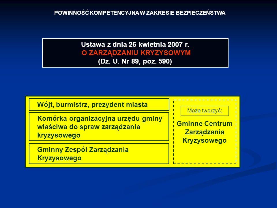 Ustawa z dnia 26 kwietnia 2007 r. O ZARZĄDZANIU KRYZYSOWYM