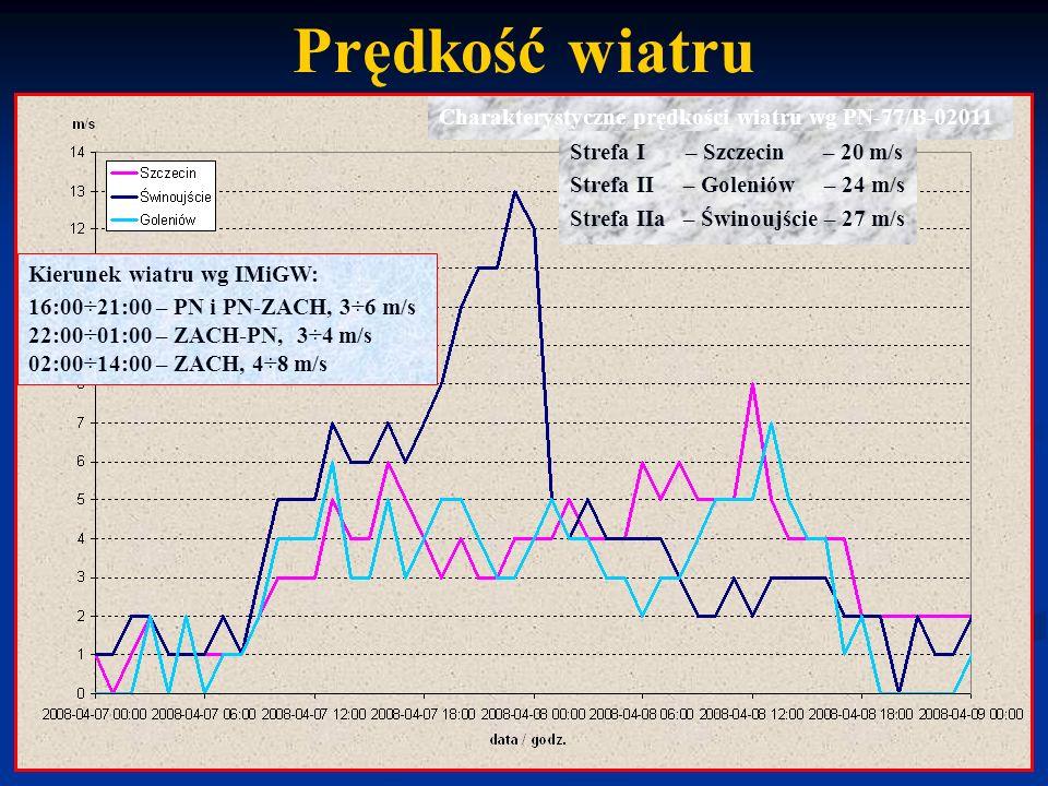 Prędkość wiatru Charakterystyczne prędkości wiatru wg PN-77/B-02011