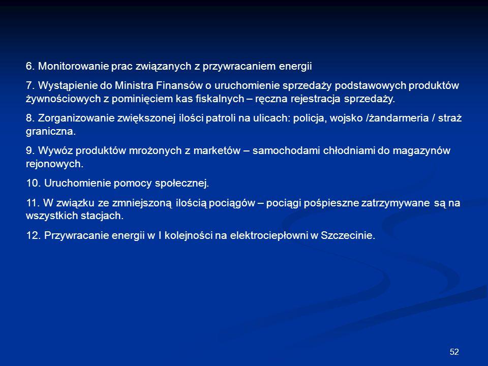 6. Monitorowanie prac związanych z przywracaniem energii