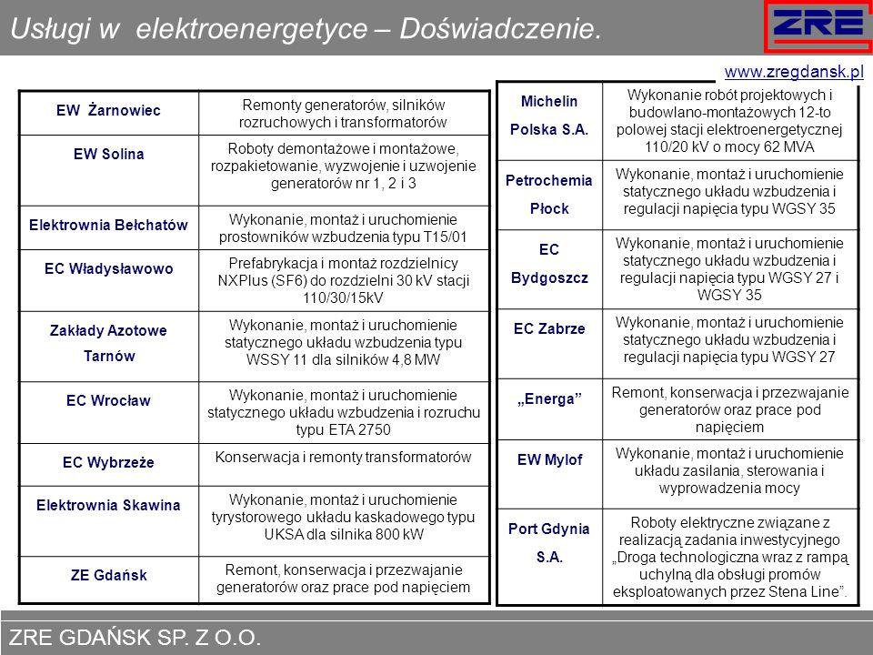 Usługi w elektroenergetyce – Doświadczenie.