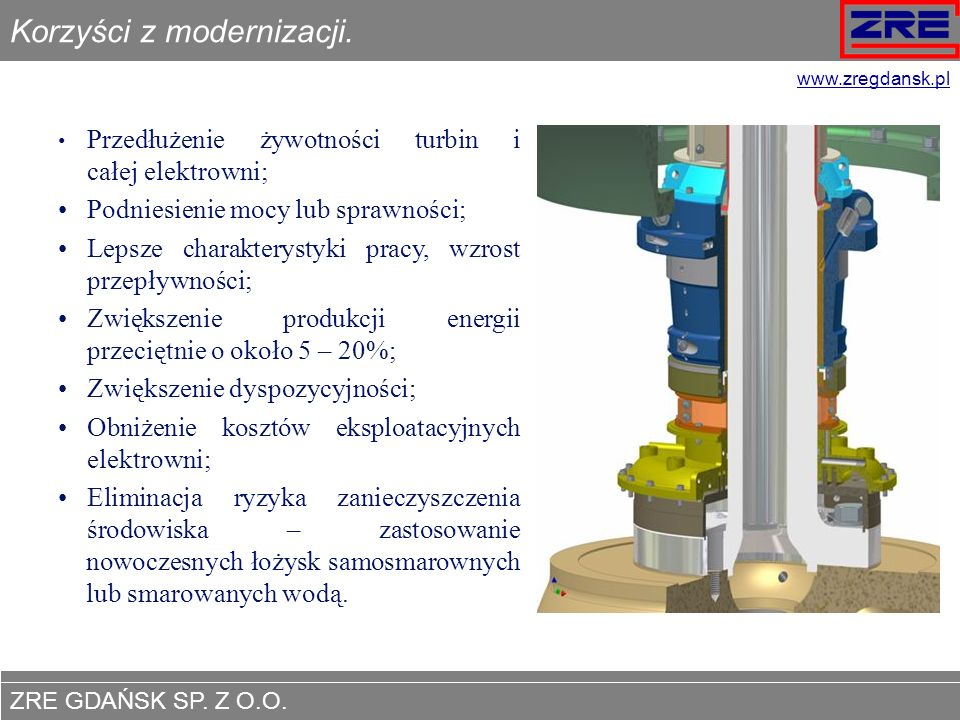 Korzyści z modernizacji.