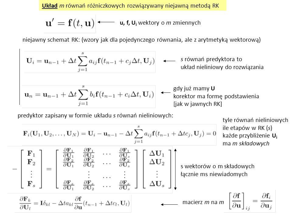 Układ m równań różniczkowych rozwiązywany niejawną metodą RK