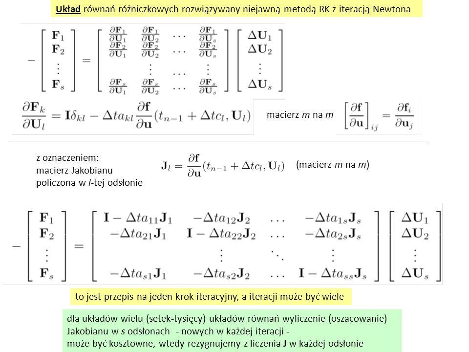 Układ równań różniczkowych rozwiązywany niejawną metodą RK z iteracją Newtona