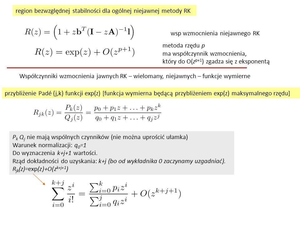 region bezwzględnej stabilności dla ogólnej niejawnej metody RK