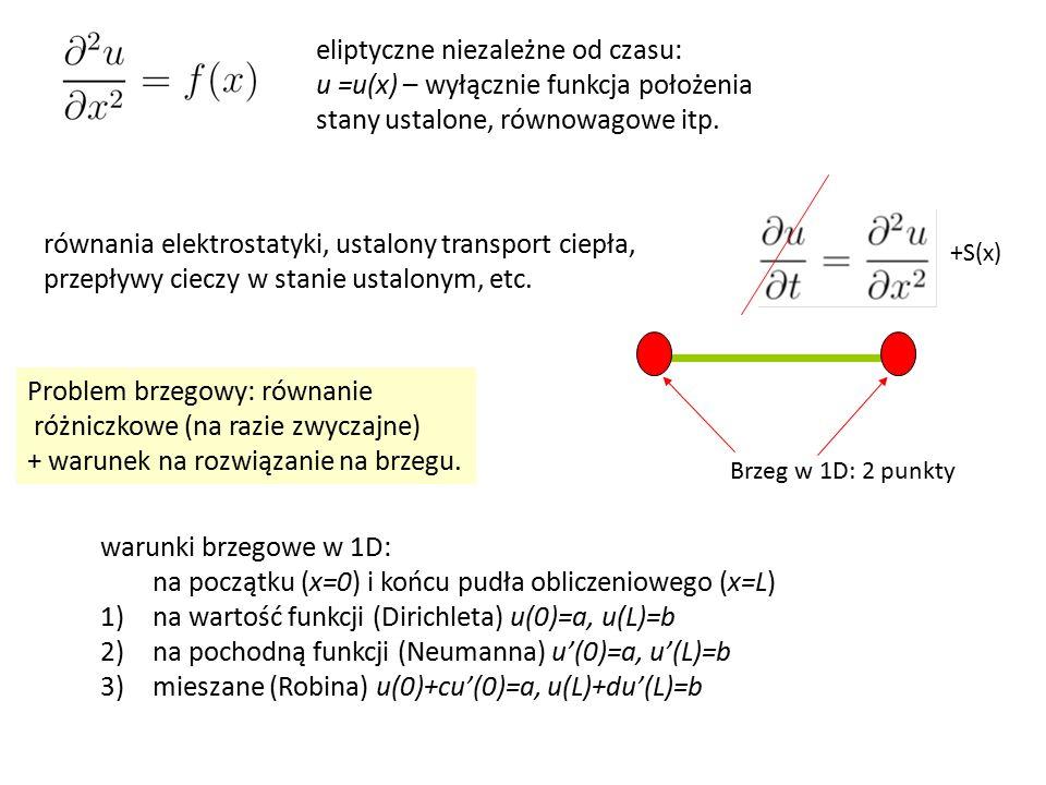 eliptyczne niezależne od czasu: u =u(x) – wyłącznie funkcja położenia