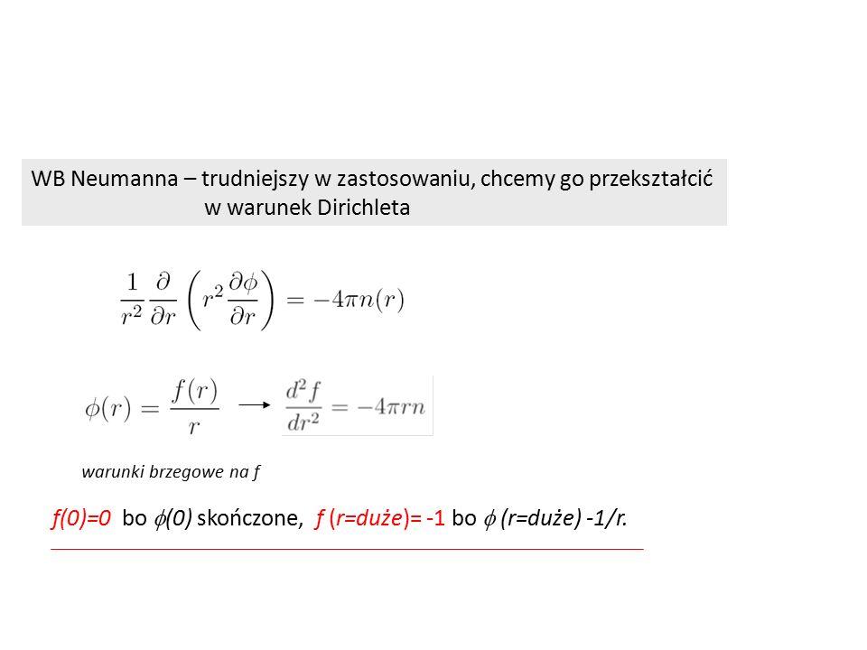 f(0)=0 bo f(0) skończone, f (r=duże)= -1 bo f (r=duże) -1/r.