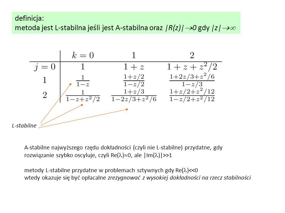 metoda jest L-stabilna jeśli jest A-stabilna oraz |R(z)|0 gdy |z|