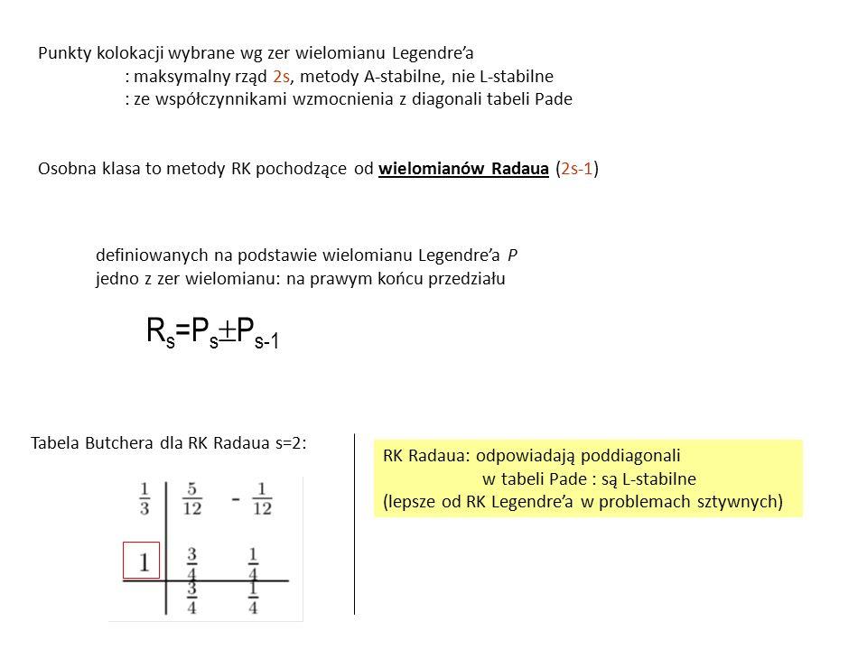 Rs=PsPs-1 Punkty kolokacji wybrane wg zer wielomianu Legendre'a