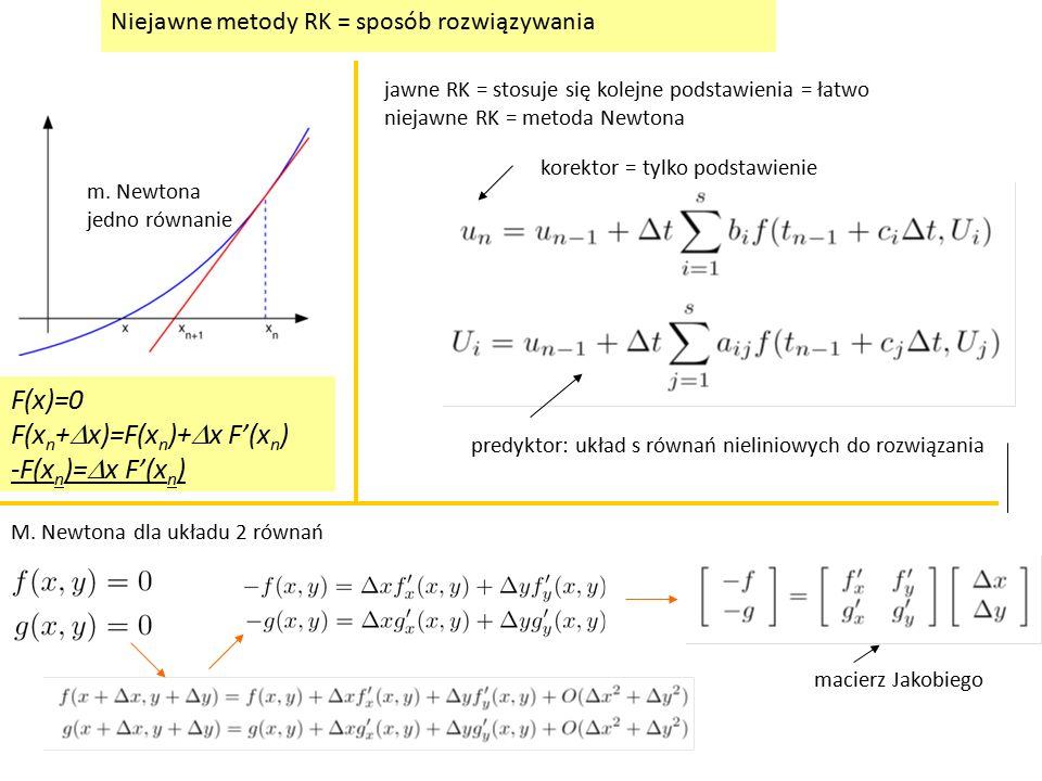 F(xn+Dx)=F(xn)+Dx F'(xn) -F(xn)=Dx F'(xn)