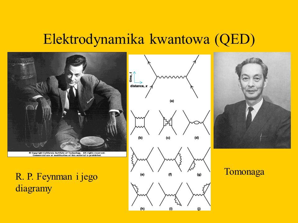 Elektrodynamika kwantowa (QED)
